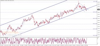 The GBPUSD loses momentum - Analysis - 26-03-2021