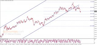 The AUDUSD is stable – Analysis - 26-03-2021