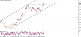 The USDCHF surpasses the first target – Analysis - 26-03-2021