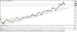 Caterpillar widens gains - Analysis - 26-03-2021