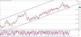 The GBPUSD is retesting - Analysis - 29-03-2021
