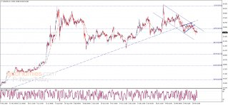 Silver price declines calmly - Analysis - 29-03-2021