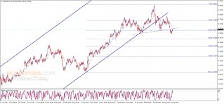 The AUDUSD attempts positively – Analysis - 29-03-2021