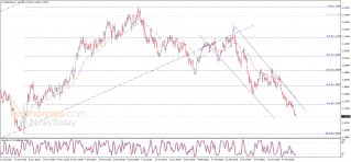The EURUSD reaches the target – Analysis - 31-03-2021