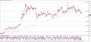 Silver price surpasses the target - Analysis - 31-03-2021