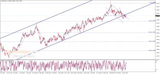 The GBPUSD attempts to recover - Analysis - 01-04-2021