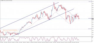 Brent oil price under the negative pressure – Analysis - 01-04-2021