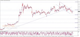 Silver price is stable - Analysis - 06-04-2021