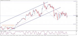 Brent oil price succeeds to break – Analysis - 06-04-2021