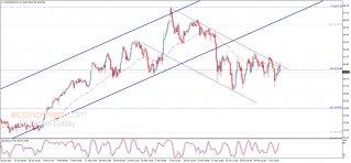 Update: Crude oil price declines again