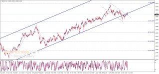 The GBPUSD breaks the support - Analysis - 07-04-2021