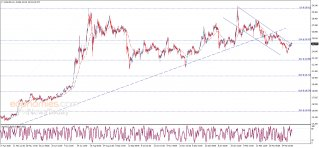 Silver price attempts positively - Analysis - 07-04-2021