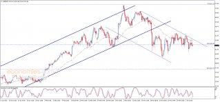 Brent oil price settles below the broken support – Analysis - 07-04-2021