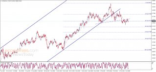 The AUDUSD breaks the support – Analysis - 08-04-2021