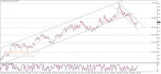 Sugar price tests the resistance – Analysis - 08-04-2021