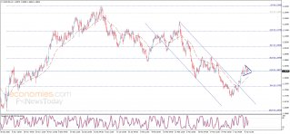 The EURUSD within a positive pattern – Analysis - 12-04-2021