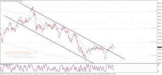 Gold price approaches the target – Analysis - 12-04-2021