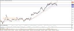JPMorgan ends cautiously higher - Analysis - 22-04-2021