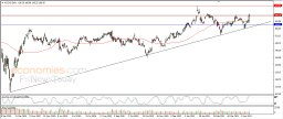 Johnson & Johnson widens gains - Analysis - 22-04-2021