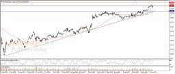 Honeywell returns higher -Analysis - 22-04-2021