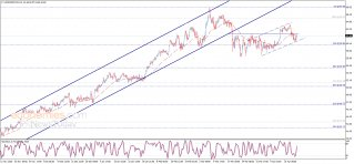 Crude oil price attempts to recover – Analysis - 23-04-2021