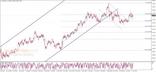 The AUDUSD resumes the positive attempts – Analysis - 26-04-2021