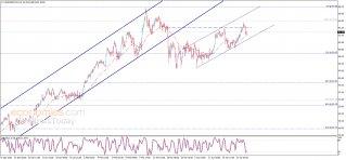 النفط يواجه ضغط سلبي – تحليل - 03-05-2021