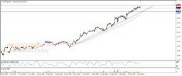 Hewlett-Packard stages tactical decline - Analysis - 03-05-2021