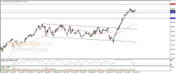 Home Depot returns lower - Analysis - 03-05-2021