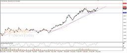 Goldman Sachs driven lower by pivotal resistance - Analysis - 03-05-2021