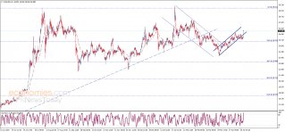 Silver price reaches the target - Analysis - 04-05-2021