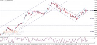 The USDJPY resumes the rise – Analysis - 05-05-2021