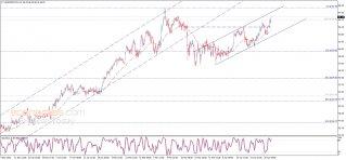 النفط يجتاز الهدف الأول – تحليل - 05-05-2021