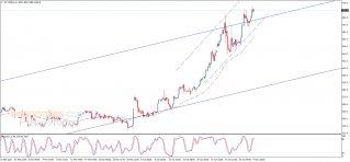 Corn price breaches the resistance – Analysis - 05-05-2021