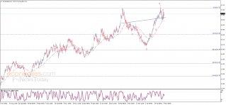 Sugar price recovers again – Analysis - 05-05-2021