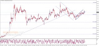 No news for Silver price - Analysis - 06-05-2021