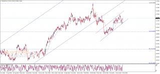 The NZDUSD surpasses the first target – Analysis - 06-05-2021