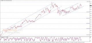 سعر عقود خام برنت يحتاج حافز إيجابي – تحليل - 07-05-2021