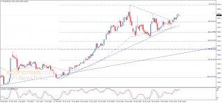 أسعار فول الصويا تحقق الهدف الأول – تحليل - 07-05-2021