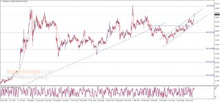 Silver price surpasses the first target - Analysis - 18-05-2021