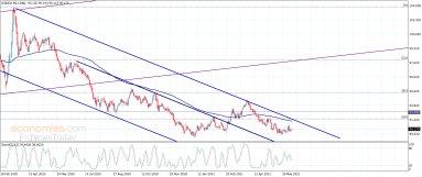 مؤشر الدولار الأمريكي يرتفع ببطء– تحليل – 10-6-2021
