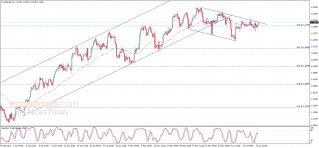 اليورو يبدأ بإيجابية – تحليل - 11-06-2021