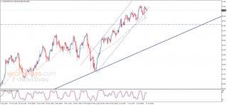 النفط يواجه ضغط سلبي لحظي – تحليل - 11-06-2021