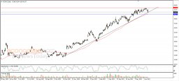 Bank of America exhausts positive chances - Analysis - 11-06-2021