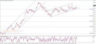الدولار مقابل الين يحقق مكاسب جيدة – تحليل - 15-06-2021
