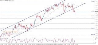 الذهب يواجه دعم قوي – تحليل - 15-06-2021