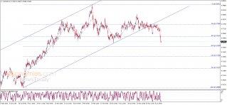 الدولار الأسترالي يواصل الانخفاض – تحليل - 18-06-2021