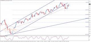 النفط يستعيد الاتجاه الصاعد – تحليل - 21-06-2021