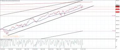 المؤشر الفرنسي يمهد لارتفاع جديد-تحليل - 23-6-2021