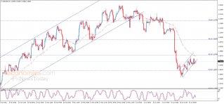 اليورو في مسار جانبي – تحليل - 25-06-2021